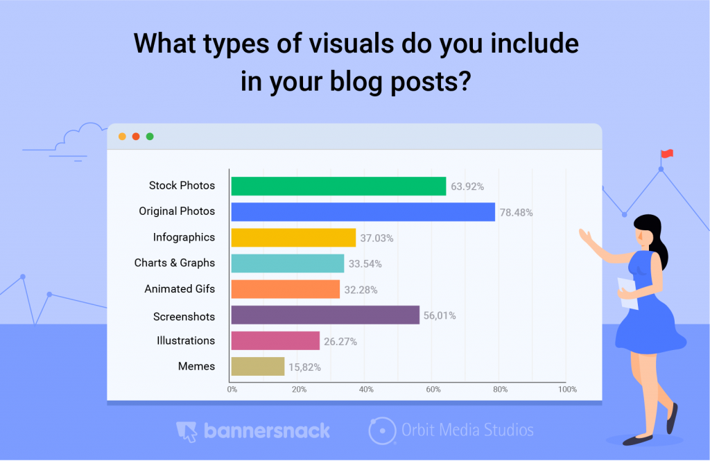 visuals to include in blog posts