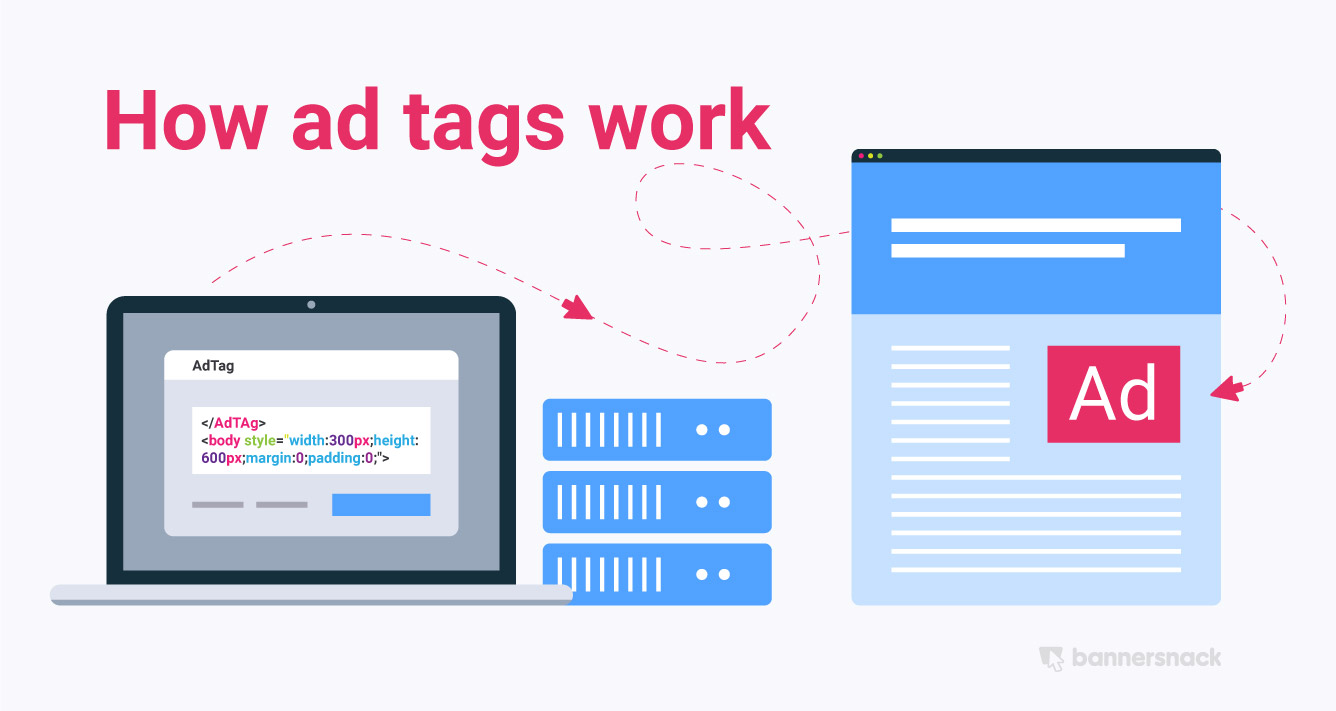 how ad tags work