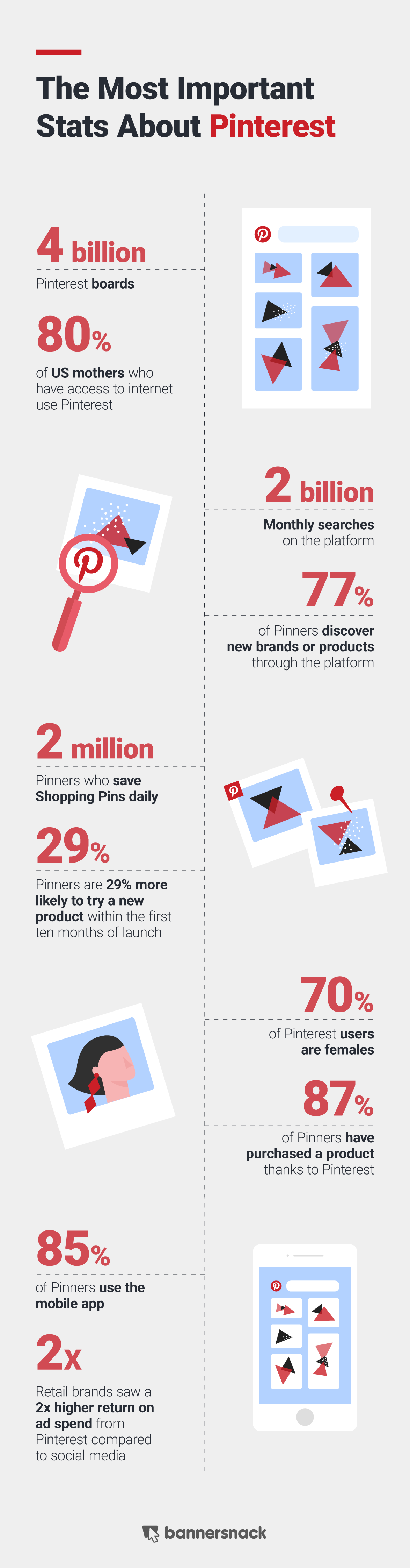pinterest marketing statistics