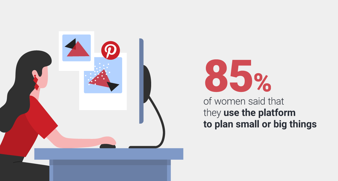 Pinterest marketing statistic
