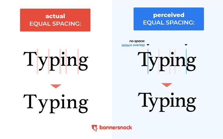 equal spacing kerning