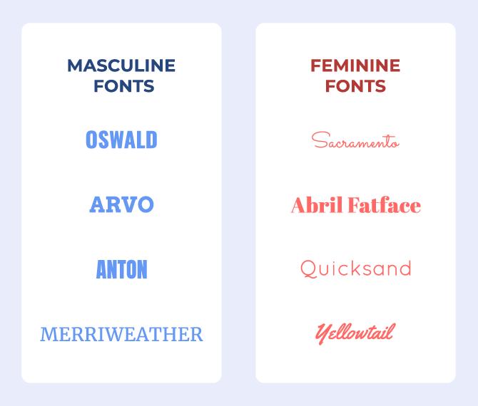 masculine fonts feminine fonts