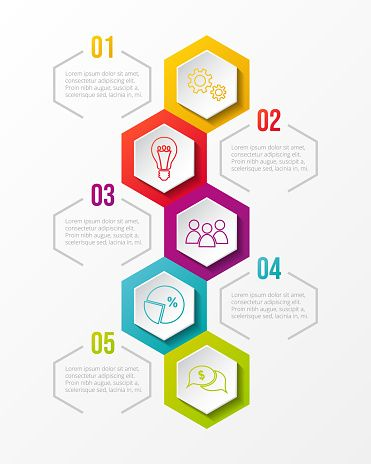 hexagon shape infographic