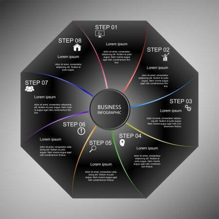 octagon shape infographic
