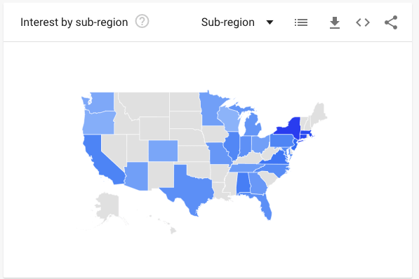 SEO trends by Sub-region