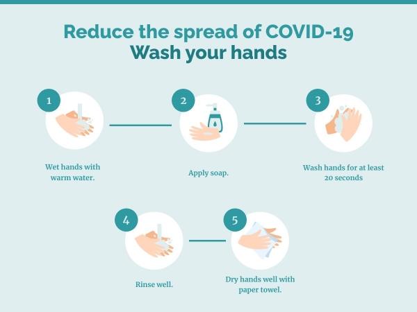 COVID19 prevention template