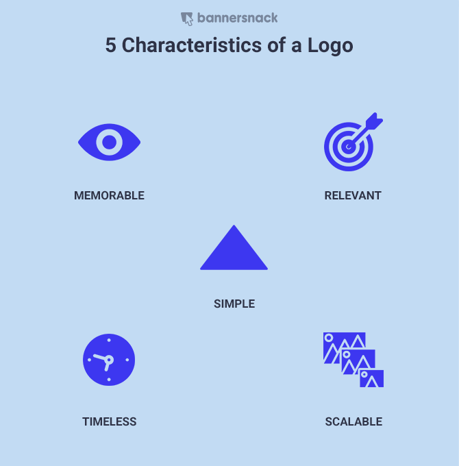 5 characteristics of a logo