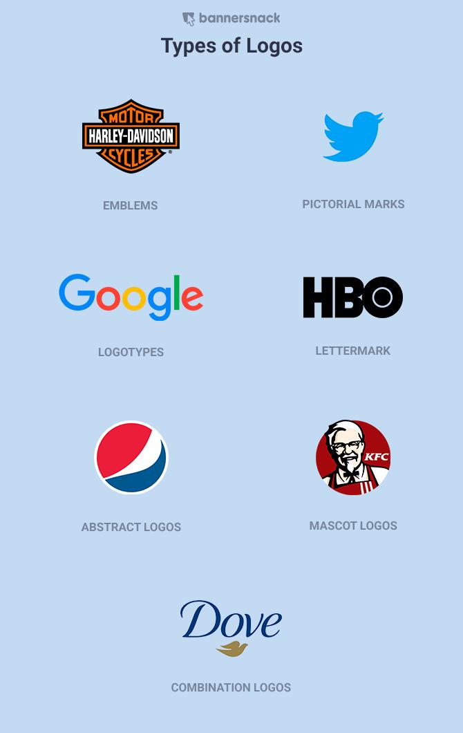 7 types of logos