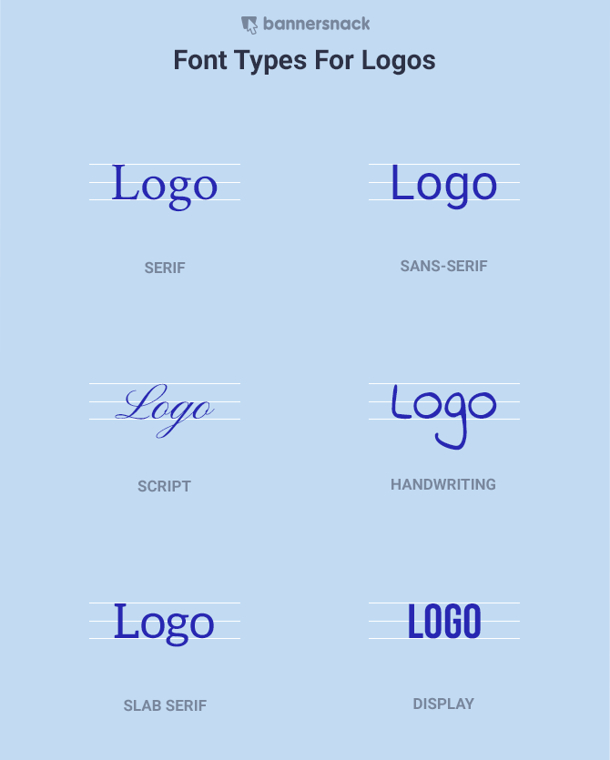 font types for logos