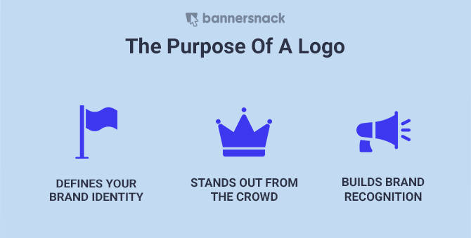 the purpose of a logo